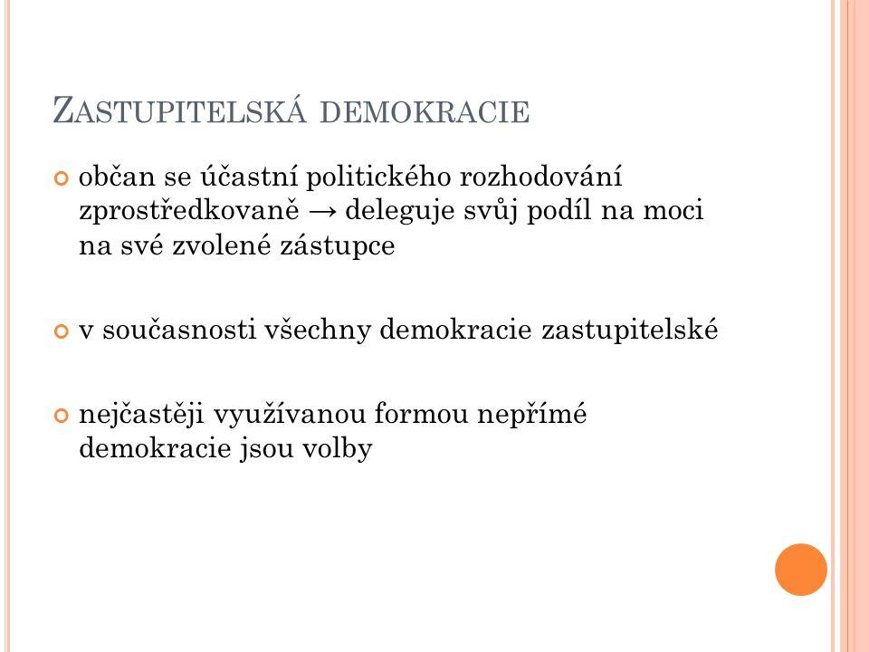 Z ASTUPITELSKÁ DEMOKRACIE občan se účastní politického rozhodování zprostředkovaně → deleguje svůj podíl na moci na své zvolené zástupce v současnosti všechny demokracie zastupitelské nejčastěji využívanou formou nepřímé demokracie jsou volby
