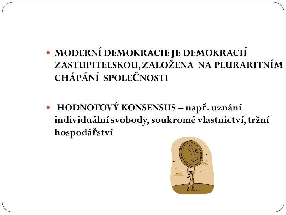 MODERNÍ DEMOKRACIE JE DEMOKRACIÍ ZASTUPITELSKOU, ZALOŽENA NA PLURARITNÍM CHÁPÁNÍ SPOLE Č NOSTI HODNOTOVÝ KONSENSUS – nap ř.
