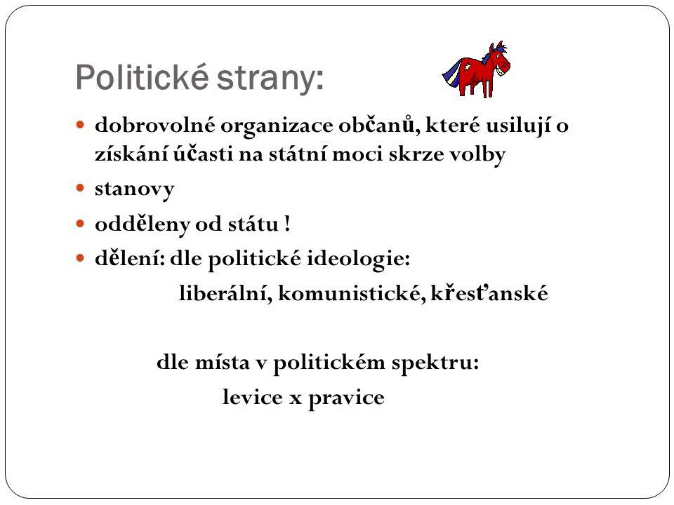 Politické strany: dobrovolné organizace ob č an ů, které usilují o získání ú č asti na státní moci skrze volby stanovy odd ě leny od státu .