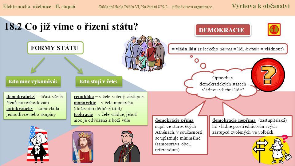 18.2 Co již víme o řízení státu.Elektronická učebnice - II.