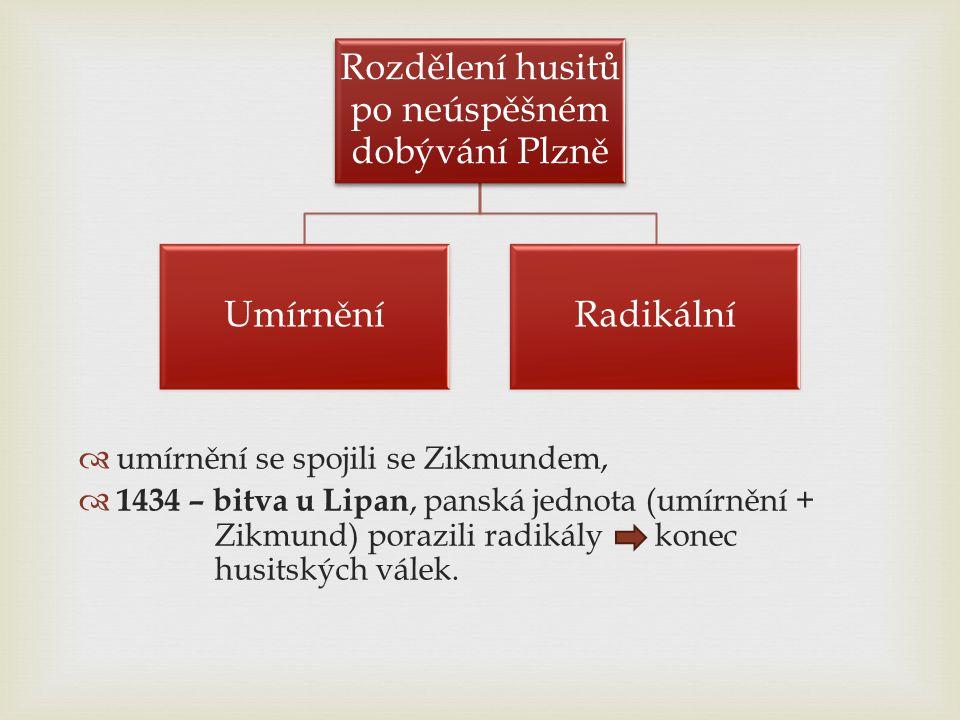  umírnění se spojili se Zikmundem,  1434 – bitva u Lipan, panská jednota (umírnění + Zikmund) porazili radikály konec husitských válek. Rozdělení hu