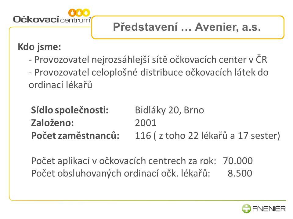 Představení … Avenier, a.s. 2.Komunikace a procesy 3.Lidé, rozvoj a motivace Kdo jsme: - Provozovatel nejrozsáhlejší sítě očkovacích center v ČR - Pro