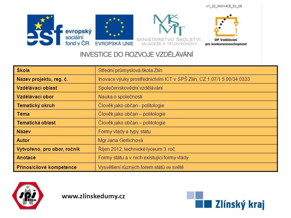 www.zlinskedumy.cz VY_32_INOVACE_51_06 ŠkolaStřední průmyslová škola Zlín Název projektu, reg. č.Inovace výuky prostřednictvím ICT v SPŠ Zlín, CZ.1.07