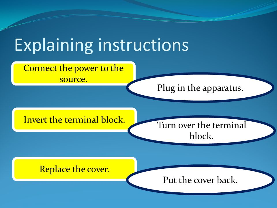 Invert the terminal block. Explaining instructions Turn over the terminal block.