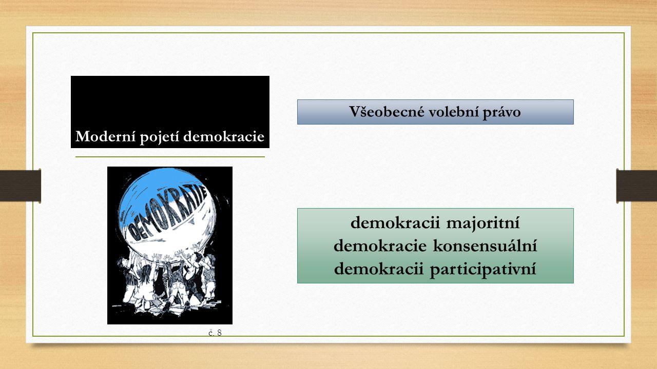 Moderní pojetí demokracie Všeobecné volební právo demokracii majoritní demokracie konsensuální demokracii participativní č. 8