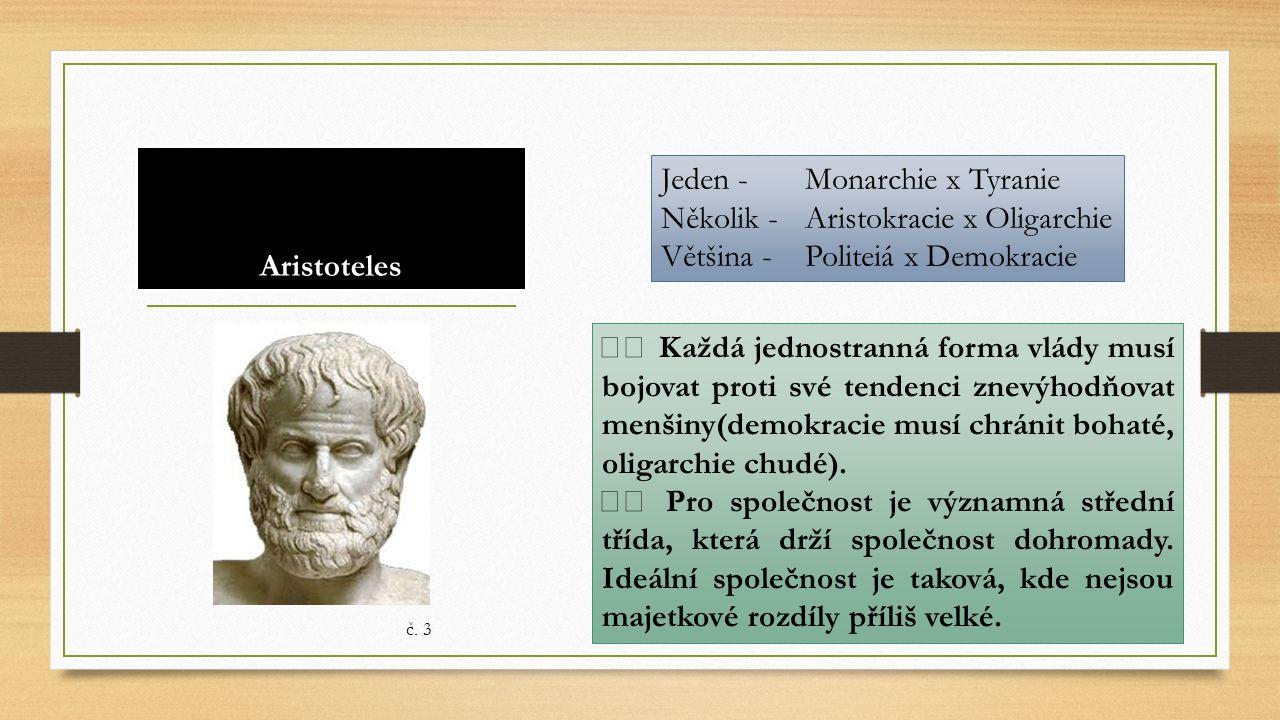 Aristoteles Jeden - Monarchie x Tyranie Několik - Aristokracie x Oligarchie Většina - Politeiá x Demokracie Každá jednostranná forma vlády musí bojova