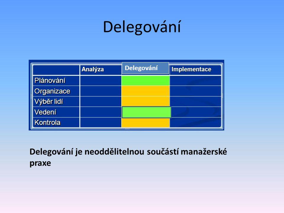 Delegování je neoddělitelnou součástí manažerské praxe