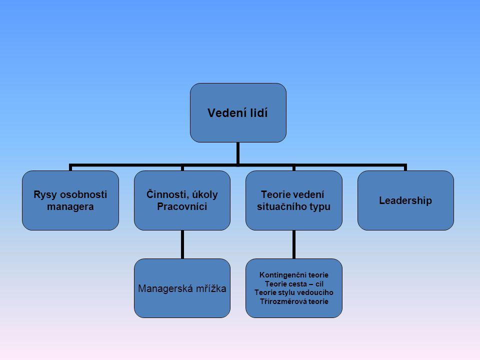 MIS MIS - Management Information Systems- manažerské informační systémy poskytují informace pro deterministické rozhodování na úrovni taktických procesů plánování a organizování.