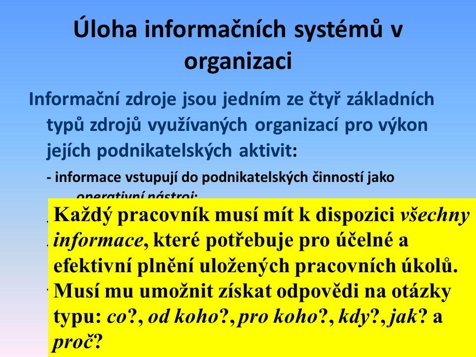 Úloha informačních systémů v organizaci Informační zdroje jsou jedním ze čtyř základních typů zdrojů využívaných organizací pro výkon jejích podnikate