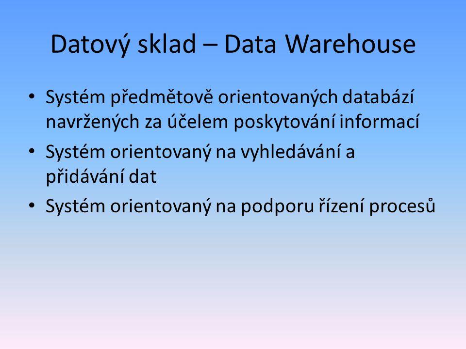 Datový sklad – Data Warehouse Systém předmětově orientovaných databází navržených za účelem poskytování informací Systém orientovaný na vyhledávání a