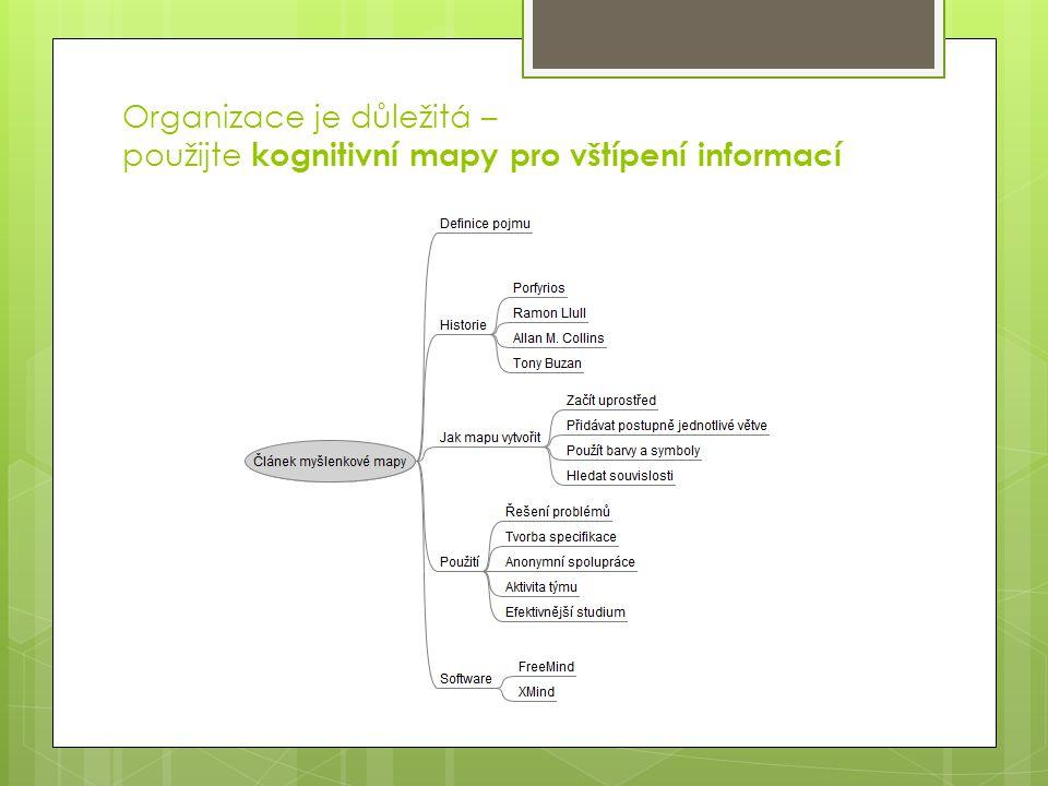 Organizace je důležitá – použijte kognitivní mapy pro vštípení informací