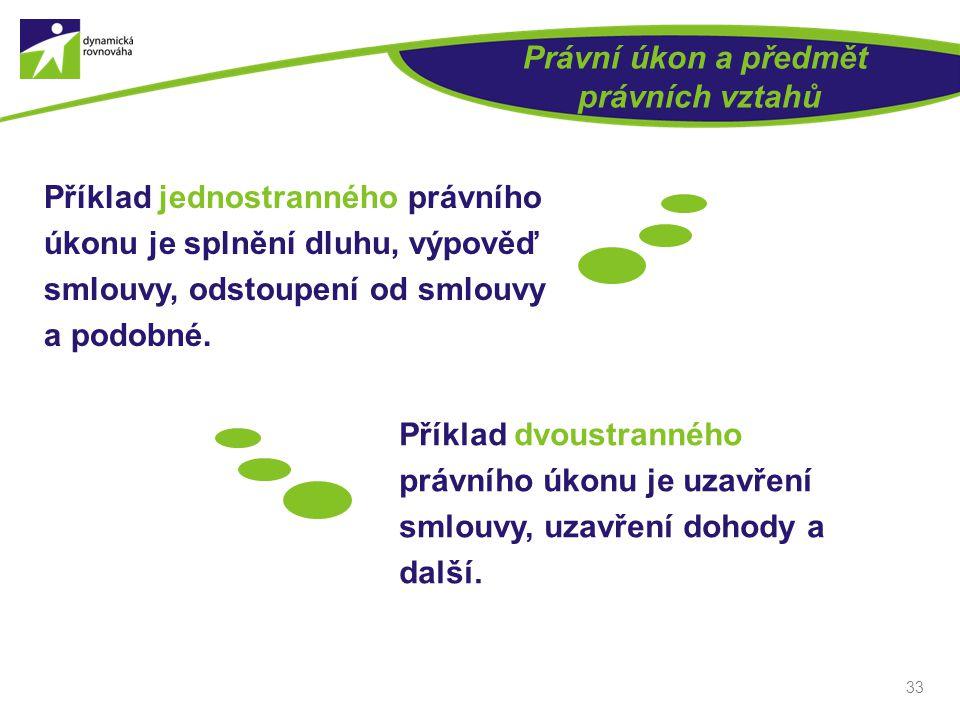 Právní úkon a předmět právních vztahů Příklad jednostranného právního úkonu je splnění dluhu, výpověď smlouvy, odstoupení od smlouvy a podobné.