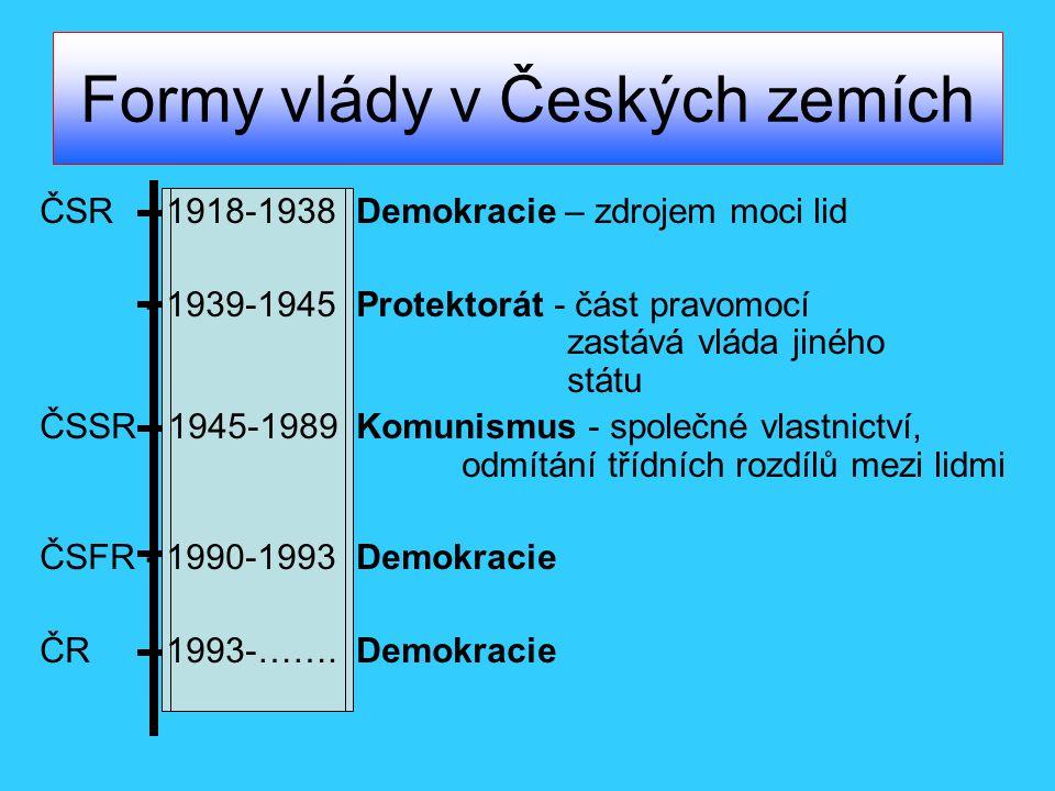 Formy vlády v Českých zemích ČSR - 1918-1938 Demokracie – zdrojem moci lid - 1939-1945Protektorát - část pravomocí zastává vláda jiného státu ČSSR - 1