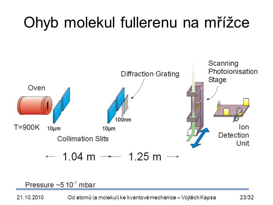 21.10.2010Od atomů (a molekul) ke kvantové mechanice – Vojtěch Kapsa23/32 Ohyb molekul fullerenu na mřížce