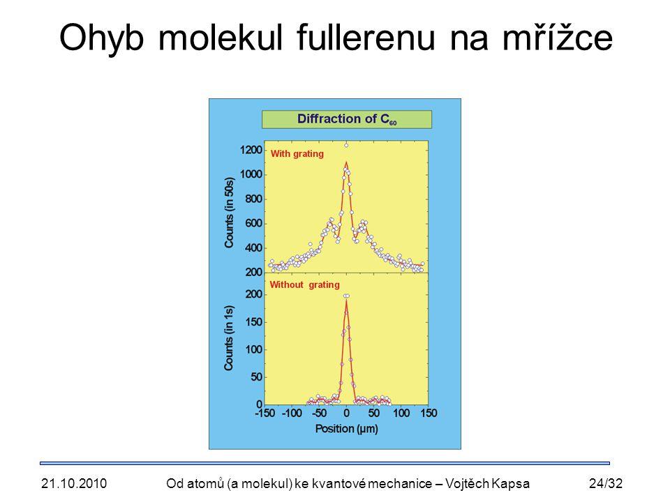 21.10.2010Od atomů (a molekul) ke kvantové mechanice – Vojtěch Kapsa24/32 Ohyb molekul fullerenu na mřížce