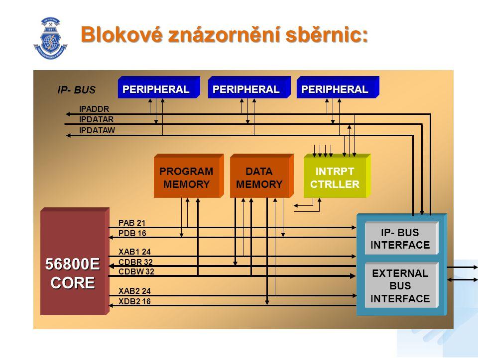 Blokové znázornění sběrnic: 56800ECORE IP- BUS INTERFACE EXTERNAL BUS INTERFACE PROGRAM MEMORY DATA MEMORY PAB 21 PDB 16 XAB1 24 CDBR 32 CDBW 32 XAB2 24 XDB2 16 PERIPHERALPERIPHERALPERIPHERAL INTRPT CTRLLER IPDATAR IP- BUS IPADDR IPDATAW