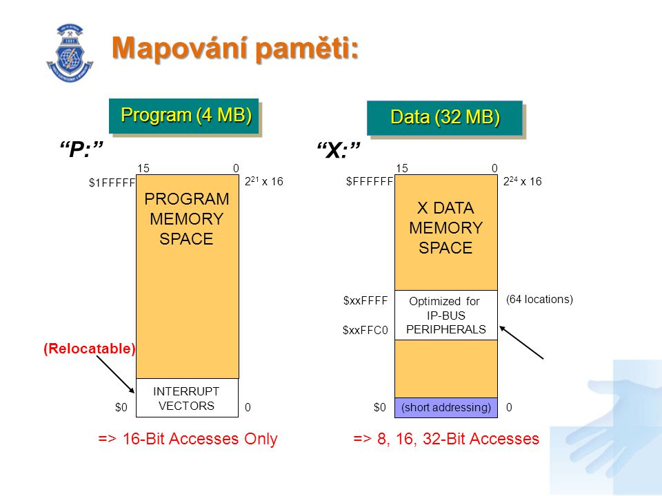 Program (4 MB) Data (32 MB) PROGRAM MEMORY SPACE X DATA MEMORY SPACE INTERRUPT VECTORS Optimized for IP-BUS PERIPHERALS 2 21 x 16 0 $FFFFFF2 24 x 16 $xxFFFF (64 locations) $xxFFC0 $1FFFFF $00 (Relocatable) $0 P: X: 15 0 (short addressing) => 16-Bit Accesses Only=> 8, 16, 32-Bit Accesses Mapování paměti: