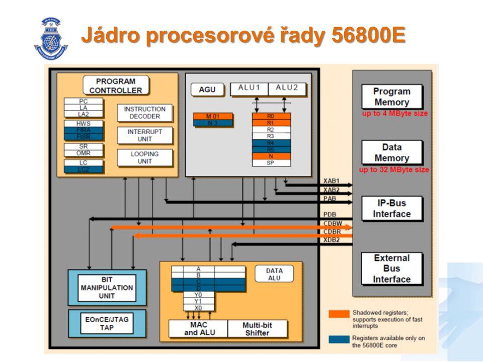 Přehled sběrnic NázevTypSměrovostŠířkaPopis XAB1adresovájednosměrná24bAdresace datového paměti XAB2adresovájednosměrná24bAdresace datového paměti PABadresovájednosměrná21bAdresace programové paměti CDBRdatovájednosměrná32bČtení dat z datové paměti CDBWdatovájednosměrná32bZápis dat do datové paměti XDB2datovájednosměrná16bČtení dat z datové paměti PDBdatovájednosměrná16bPřenos dat a instrukcí z programové paměti IP-BUSdatováobousměrnáStyk s periferiemi