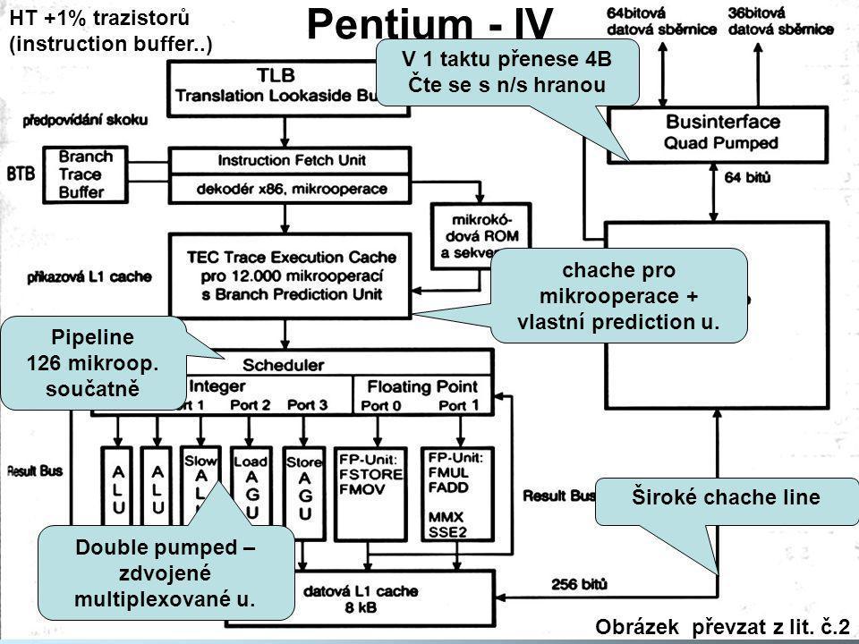 Pentium - IV V 1 taktu přenese 4B Čte se s n/s hranou Široké chache line chache pro mikrooperace + vlastní prediction u.
