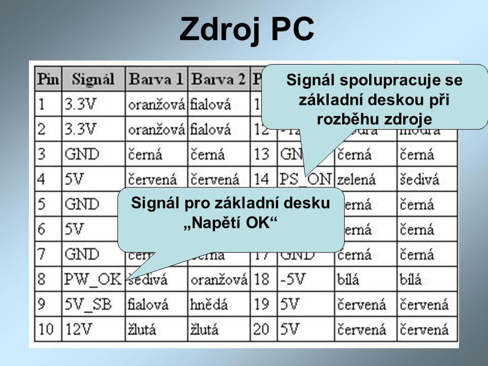 """Zdroj PC Signál pro základní desku """"Napětí OK Signál spolupracuje se základní deskou při rozběhu zdroje"""