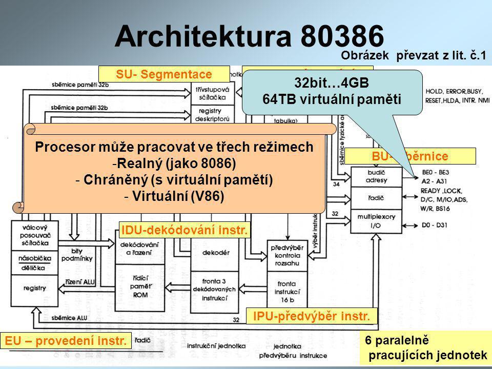 BU- Sběrnice PU- Stránkování Architektura 80386 32bit…4GB 64TB virtuální paměti 6 paralelně pracujících jednotek SU- Segmentace IDU-dekódování instr.