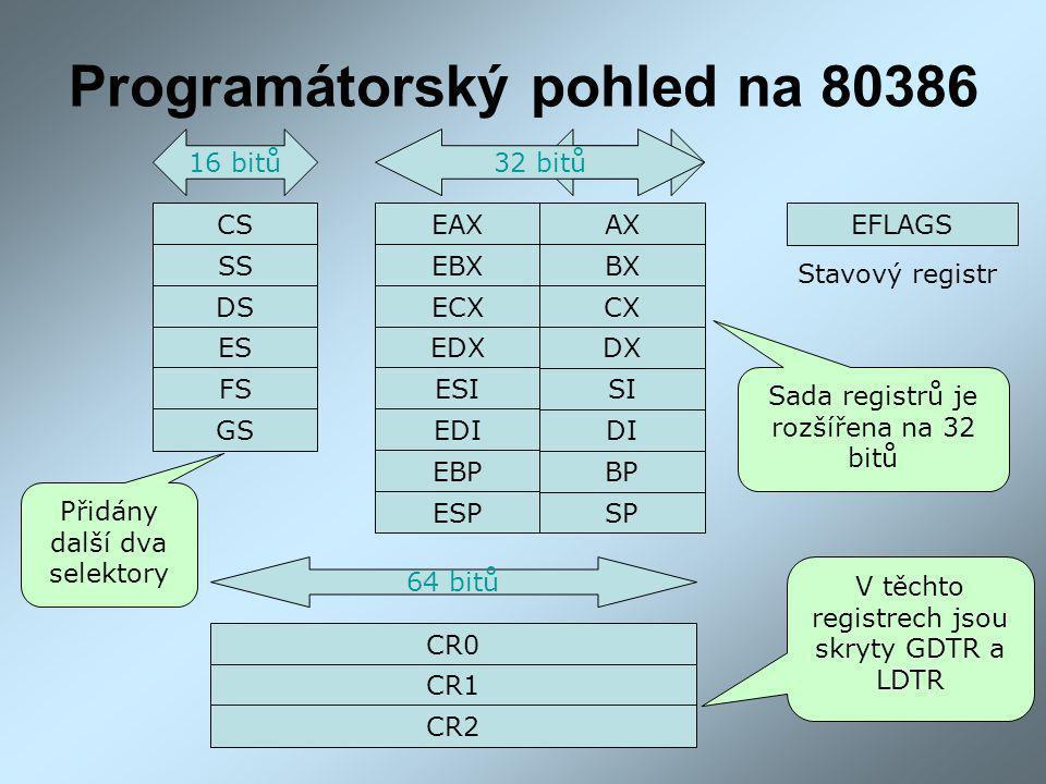 16 bitů Programátorský pohled na 80386 EFLAGS Stavový registr AX SP BP DI SI DX BX CX 32 bitů EAX EBX ECX EDX ESI EDI EBP ESP Sada registrů je rozšířena na 32 bitů 64 bitů CR0 CR1 CR2 V těchto registrech jsou skryty GDTR a LDTR CS SS DS ES 16 bitů FS GS Přidány další dva selektory