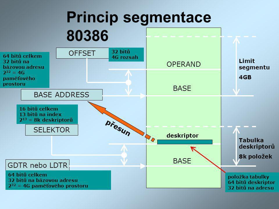 Princip segmentace 80386 GDTR nebo LDTR BASE 64 bitů celkem 32 bitů na bázovou adresu 2 32 = 4G paměťového prostoru deskriptor SELEKTOR Tabulka deskri
