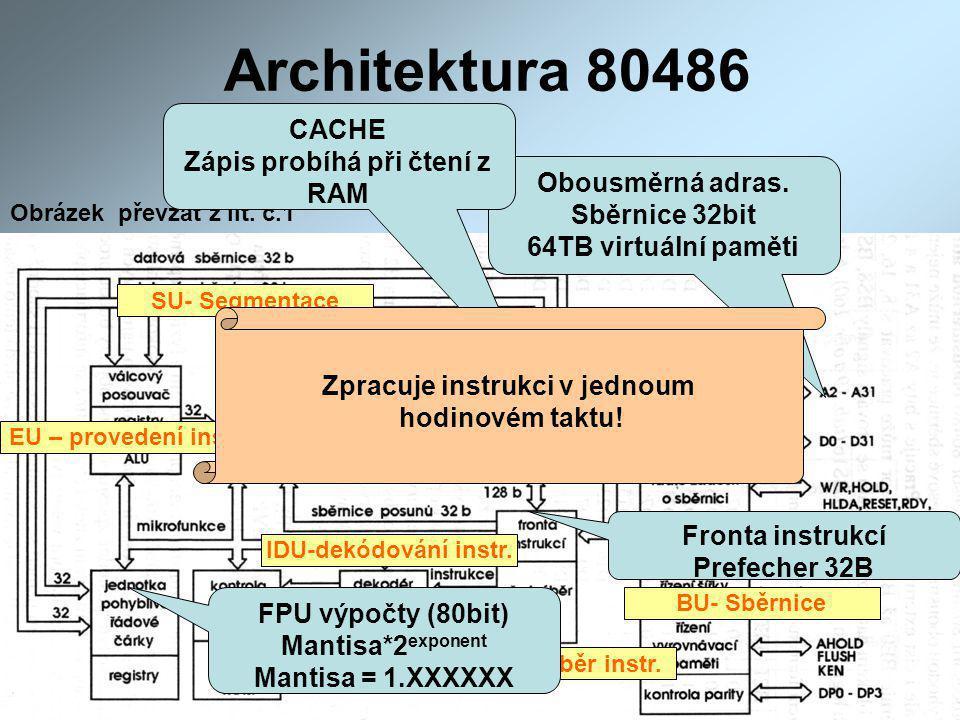 Obrázek převzat z lit. č.1 Architektura 80486 CACHE Obousměrná adras. Sběrnice 32bit 64TB virtuální paměti BU- Sběrnice PU- Stránkování SU- Segmentace