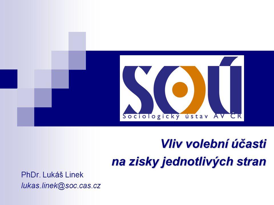 Vliv volební účasti na zisky jednotlivých stran PhDr. Lukáš Linek lukas.linek@soc.cas.cz