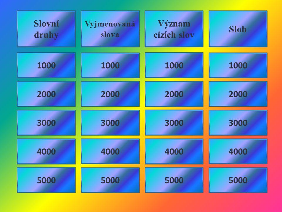 Slovní druhy Vyjmenovaná slova Význam cizích slov Sloh 1000 3000 4000 5000 2000