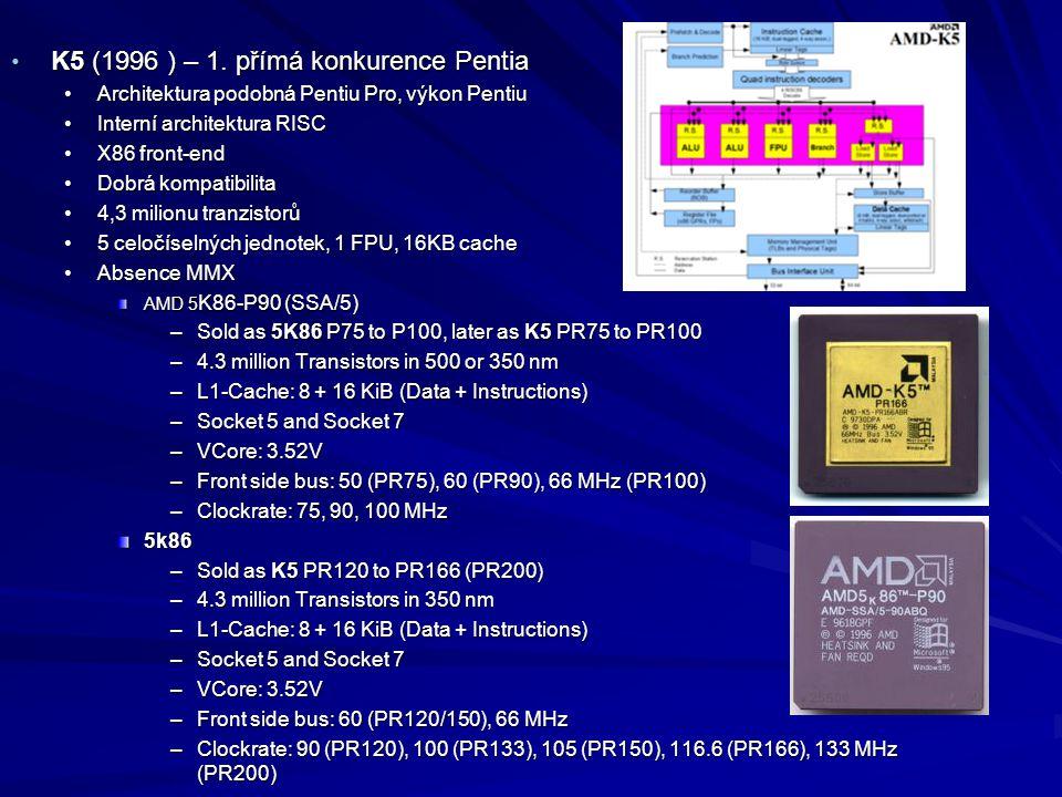 K5 (1996 ) – 1. přímá konkurence Pentia K5 (1996 ) – 1. přímá konkurence Pentia Architektura podobná Pentiu Pro, výkon PentiuArchitektura podobná Pent