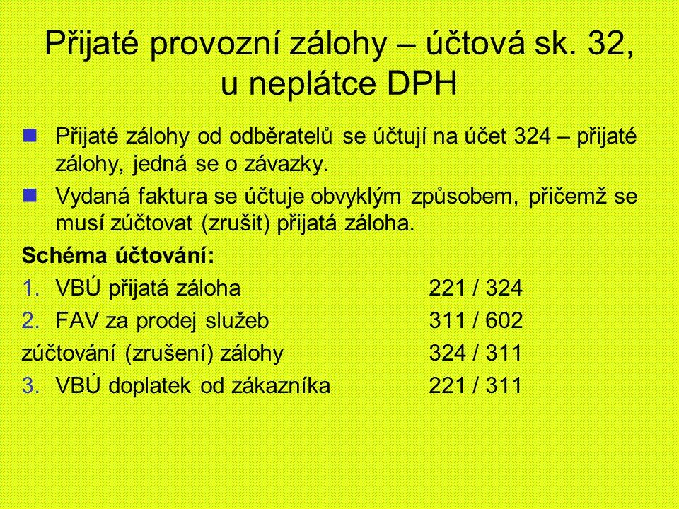 Cvičení – přijatá záloha u neplátce DPH Společnost Novák (neplátce DPH) přijala zálohu od pana Navrátila za prodej šatní skříně (výrobek).