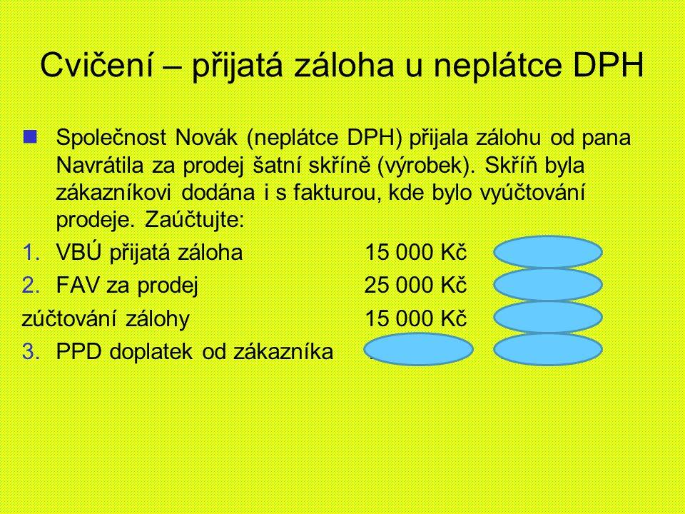 Cvičení – přijatá záloha u neplátce DPH Společnost Novák (neplátce DPH) přijala zálohu od pana Navrátila za prodej šatní skříně (výrobek). Skříň byla