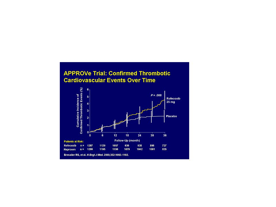 AT Unfractionated Heparin Differential inhibitory activity against factor Xa and IIa activity Thrombin (IIa) HF S C AT LMWH Thrombin (IIa) HF S C By binding to AT, most UH and LMWH can inhibit Xa activity.