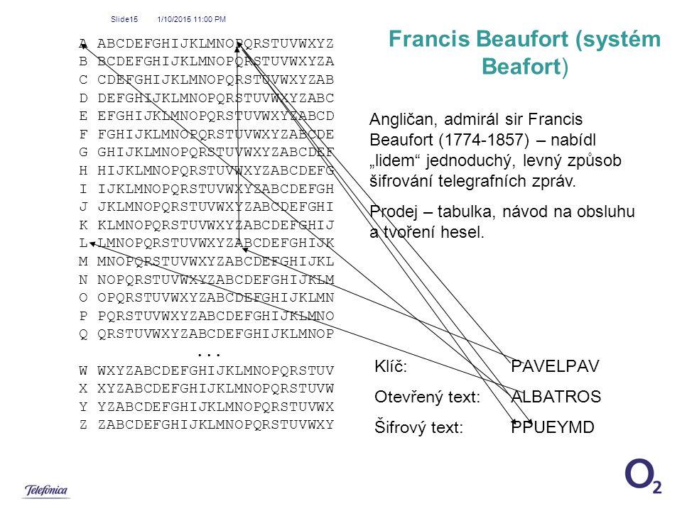 1/10/2015 11:01 PM Slide15 Francis Beaufort (systém Beafort) A ABCDEFGHIJKLMNOPQRSTUVWXYZ B BCDEFGHIJKLMNOPQRSTUVWXYZA C CDEFGHIJKLMNOPQRSTUVWXYZAB D