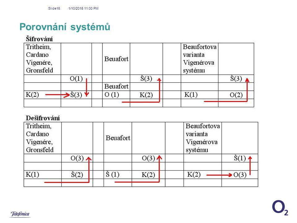 1/10/2015 11:01 PM Slide16 Porovnání systémů