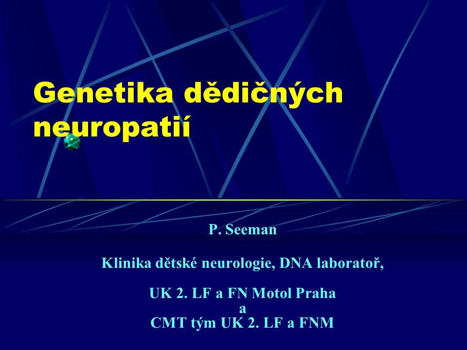 Déle známé a častěji změněné geny u CMT (po vyloučení CMT1A duplikace na chrom 17p) GJB1 (connexin-32 - Cx 32) – CMTX - 10-20 % MPZ - myelin protein zero (P0) – CMT1B, DSS/HMSN III nebo CMT2 - 5-10 % PMP 22 - peripheral myelin protein 22 – 1-2 % Je již známo 34 genů jejichž porucha může vést k jedné či i více formám CMT, celkem jich je možná 50 – 100, většinou jde ale o velmi vzácné příčiny.