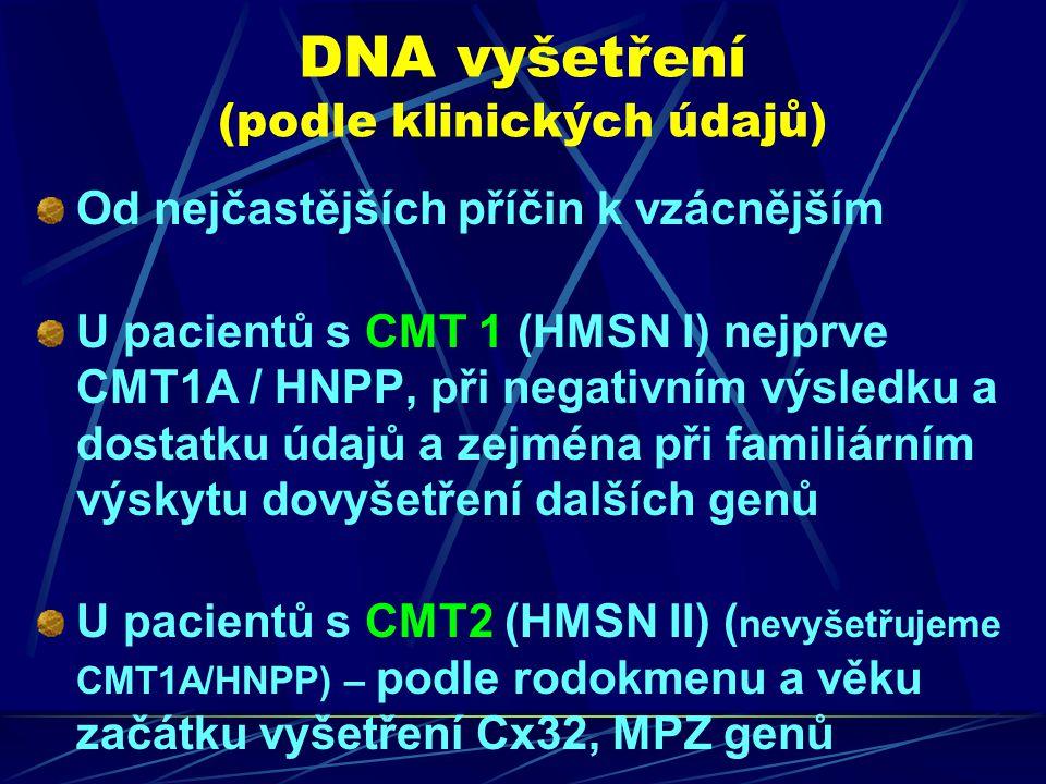 DNA vyšetření (podle klinických údajů) Od nejčastějších příčin k vzácnějším U pacientů s CMT 1 (HMSN I) nejprve CMT1A / HNPP, při negativním výsledku
