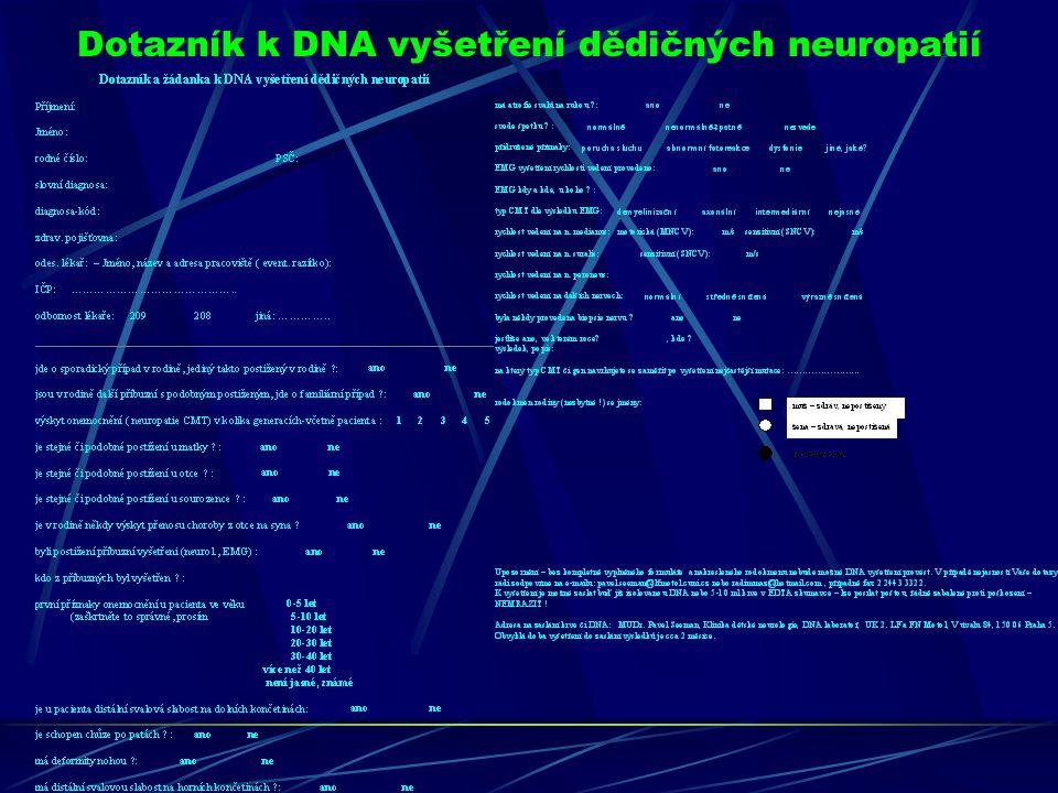 Dotazník k DNA vyšetření dědičných neuropatií