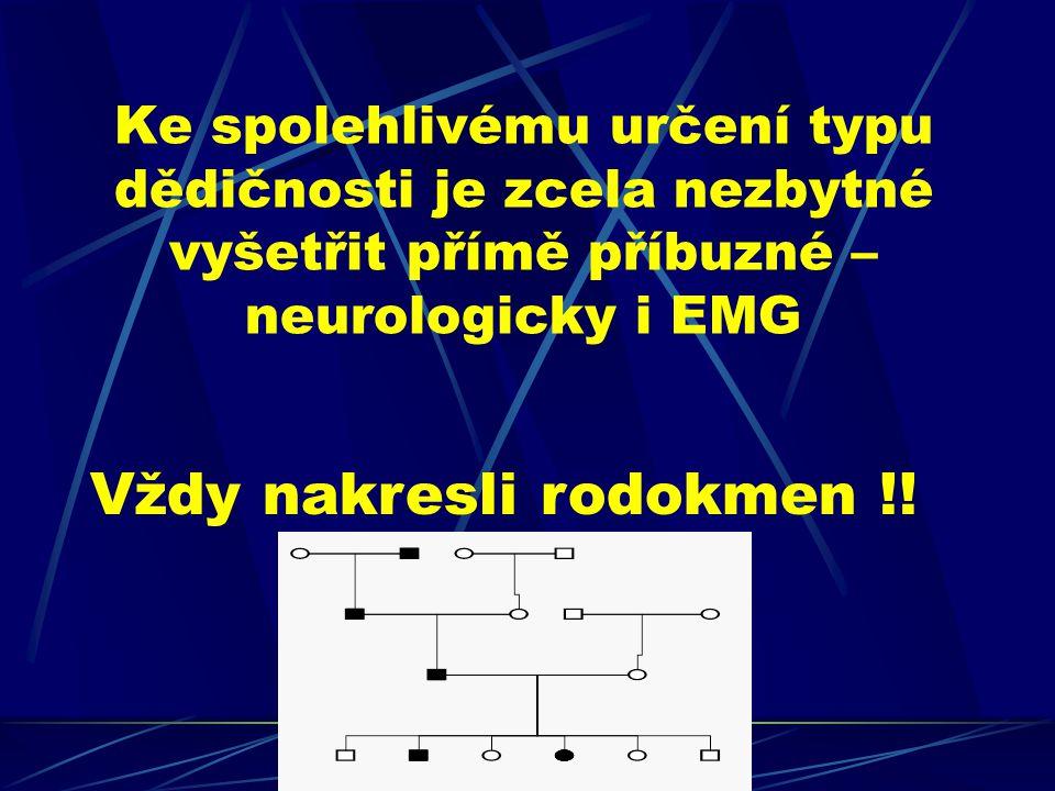 R.Mazanec O. Horáček A. Kobesová P. Smetana L. Baránková E.