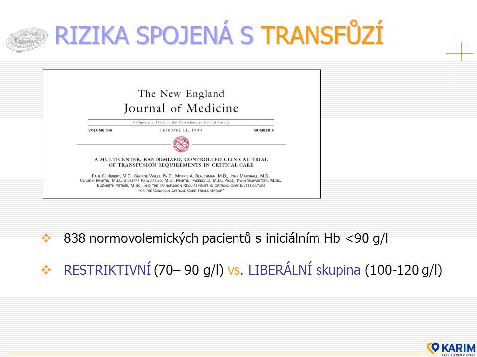 RIZIKA SPOJENÁ S TRANSFŮZÍ  838 normovolemických pacientů s iniciálním Hb <90 g/l  RESTRIKTIVNÍ (70– 90 g/l) vs. LIBERÁLNÍ skupina (100-120 g/l)