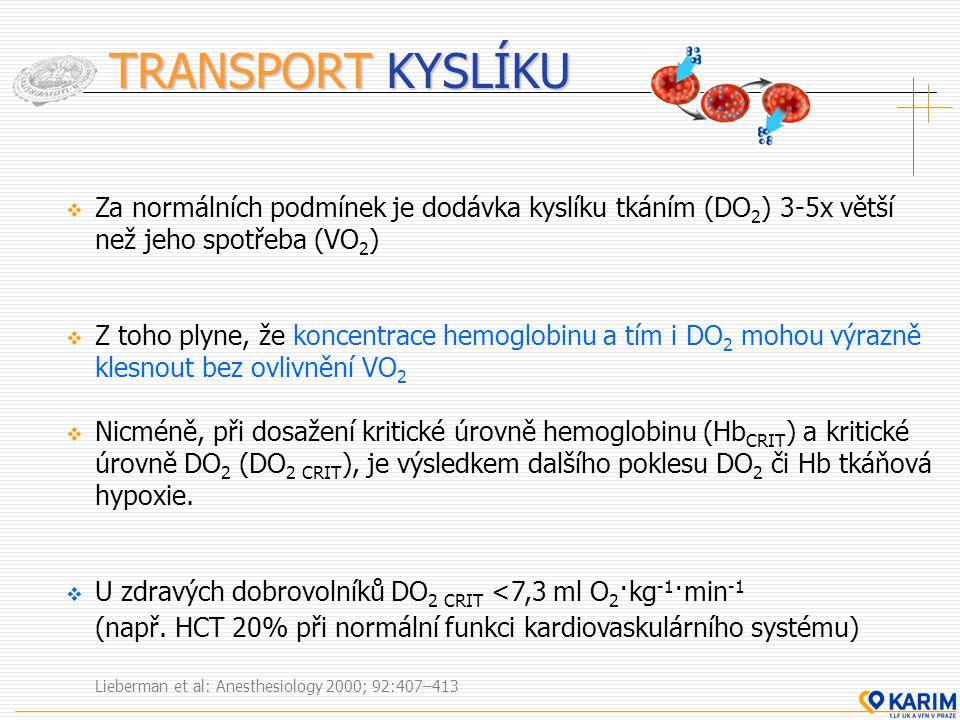 TRANSPORT KYSLÍKU  Za normálních podmínek je dodávka kyslíku tkáním (DO 2 ) 3-5x větší než jeho spotřeba (VO 2 )  Z toho plyne, že koncentrace hemog
