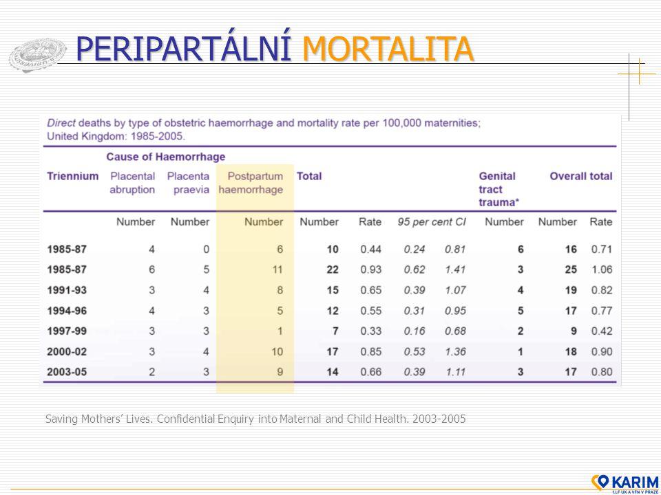 Crit Care Med 2006; 34:S102–S108 RIZIKA SPOJENÁ S TRANSFŮZÍ