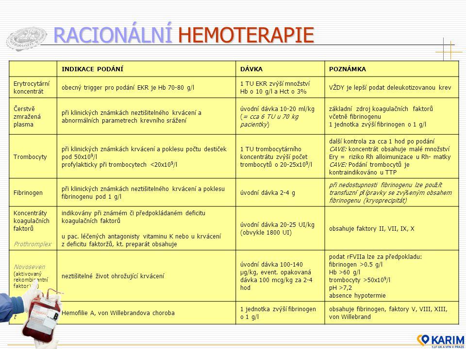 RACIONÁLNÍ HEMOTERAPIE INDIKACE PODÁNÍDÁVKAPOZNÁMKA Erytrocytární koncentrát obecný trigger pro podání EKR je Hb 70-80 g/l 1 TU EKR zvýší množství Hb