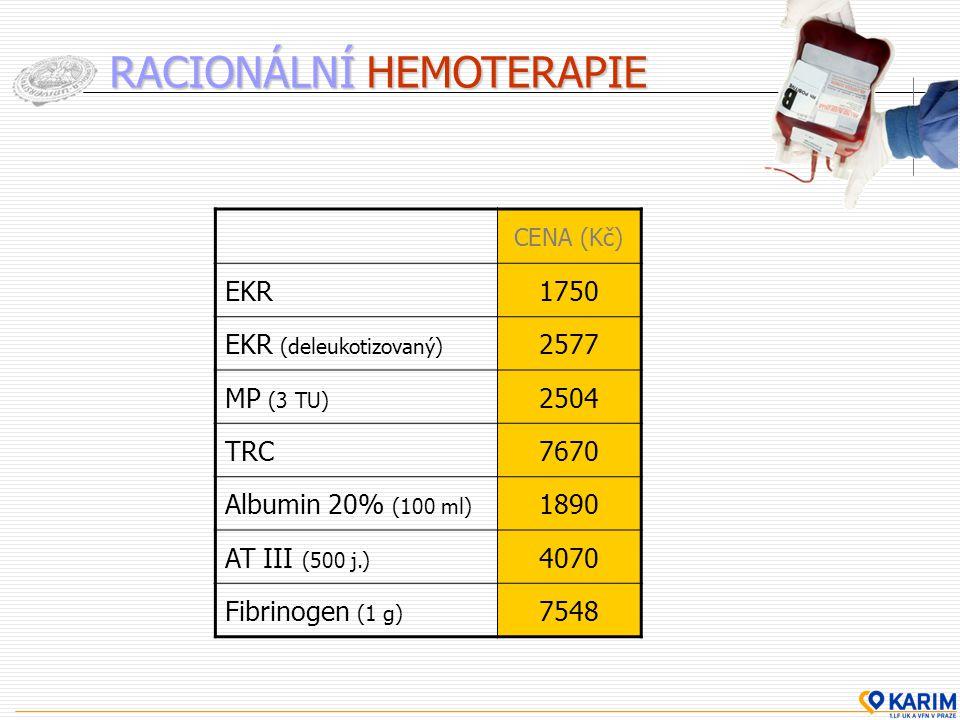 CENA (Kč) EKR1750 EKR (deleukotizovaný) 2577 MP (3 TU) 2504 TRC7670 Albumin 20% (100 ml) 1890 AT III (500 j.) 4070 Fibrinogen (1 g) 7548