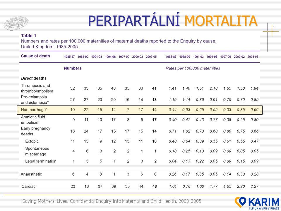  Zvýšená krevní ztráta (>1000 ml) u 6% vaginálních porodů  Život ohrožující krvácení (ŽOK) u 0.1% porodů  50% ŽOK skončí hysterektomií  Mortalita 1-2 rodičky/100 000 porodů Bai et al.
