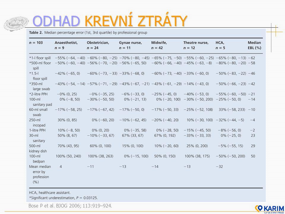 RIZIKA SPOJENÁ S TRANSFŮZÍ  838 normovolemických pacientů s iniciálním Hb <90 g/l  RESTRIKTIVNÍ (70– 90 g/l) vs.