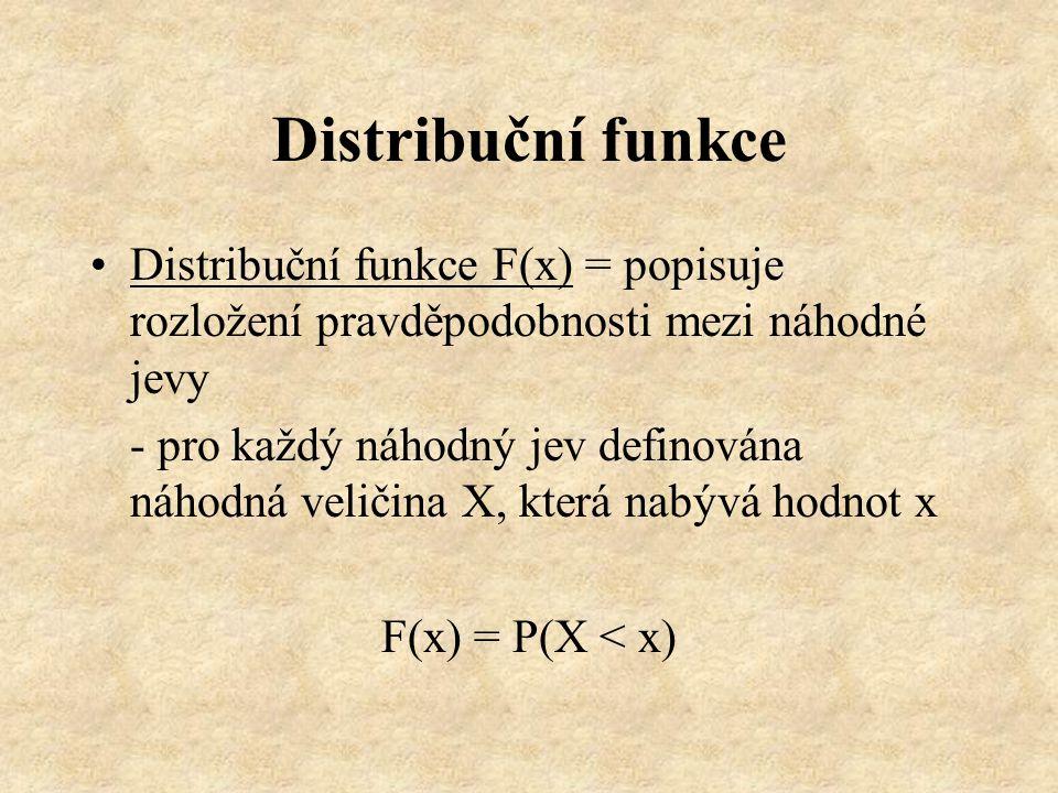 Distribuční funkce Distribuční funkce F(x) = popisuje rozložení pravděpodobnosti mezi náhodné jevy - pro každý náhodný jev definována náhodná veličina X, která nabývá hodnot x F(x) = P(X < x)