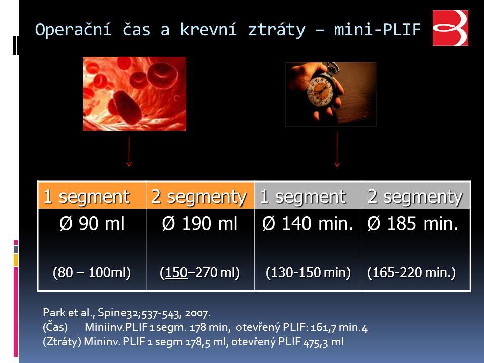 Operační čas a krevní ztráty – mini-PLIF 1 segment 2 segmenty 1 segment 2 segmenty Ø 90 ml (80 – 100ml) Ø 190 ml (150–270 ml) Ø 140 min.
