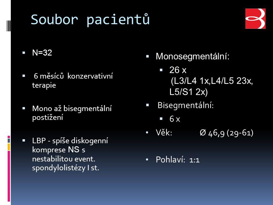 Soubor pacientů  N=32  6 měsíců konzervativní terapie  Mono až bisegmentální postižení  LBP - spíše diskogenní komprese NS s nestabilitou event.